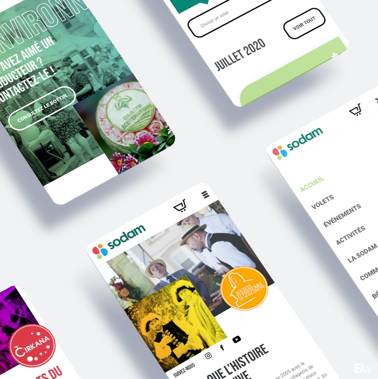 Image adaptative | Site Web mobile | Stratégie responsive